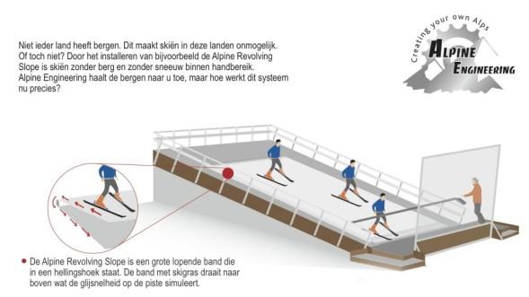 SnowiseSports Deurningen - Healthylivinglisan